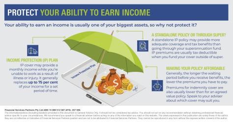 Income Prot