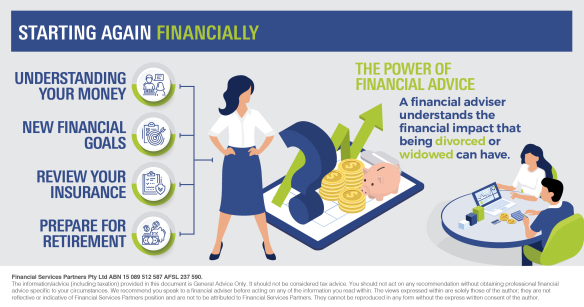 infographic_starting-again-financially_fsp